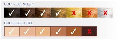 Tipos de piel y vello compatibles con láser
